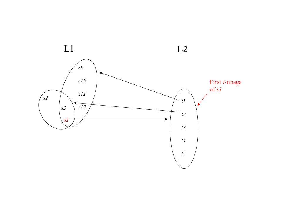 L1 L2 s1 t1 t2 t3 t4 t5 s2 s3 s9 s10 s11 s12 First t-image of s1