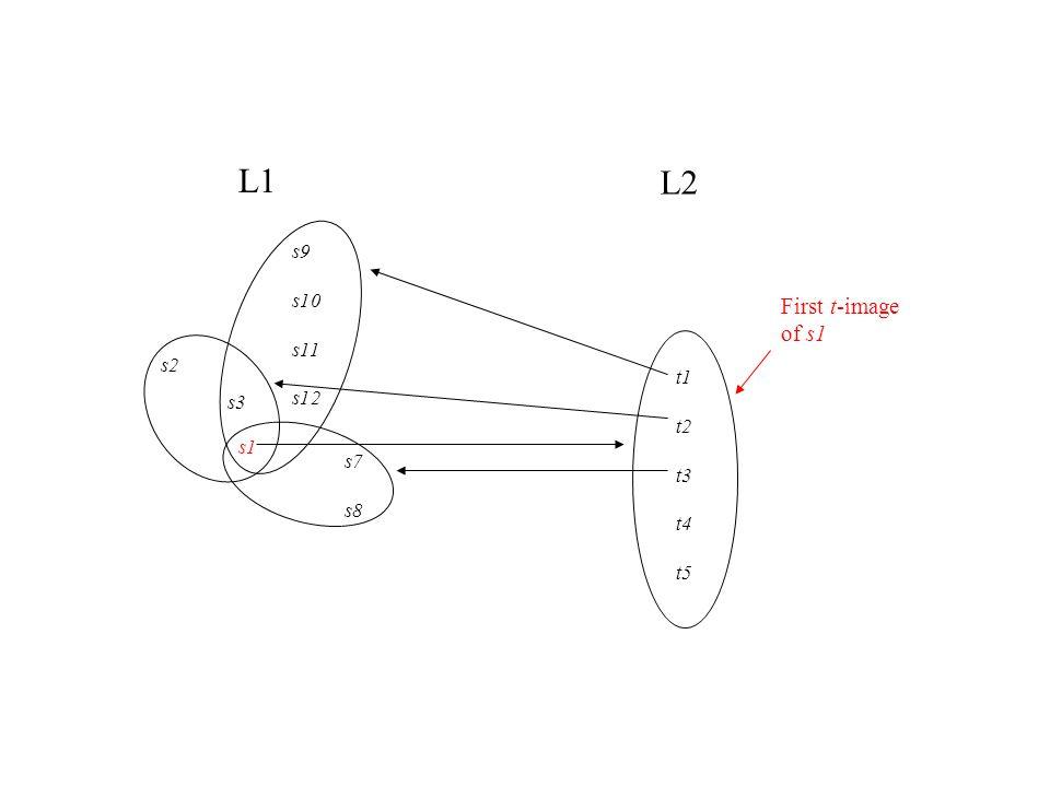 L1 L2 s1 t1 t2 t3 t4 t5 s2 s3 s7 s8 s9 s10 s11 s12 First t-image of s1