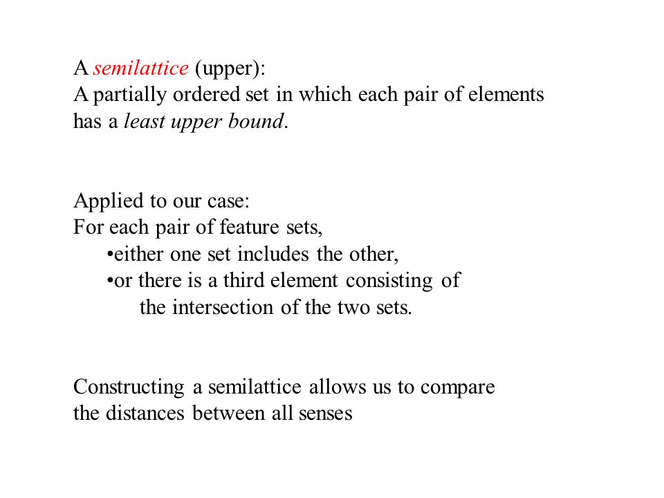 A semilattice (upper): A partially ordered set in which each pair of elements has a least upper bound.