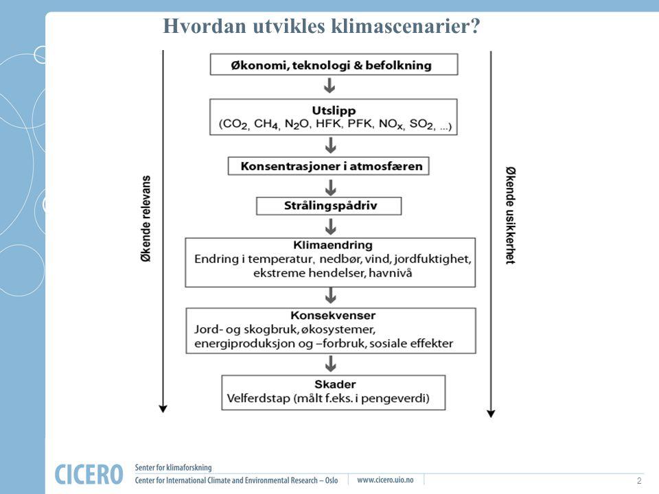 3 Konsekvenser av klimaendringer ved forskjellige CO2-konsentrasjoner (Stern 2006)