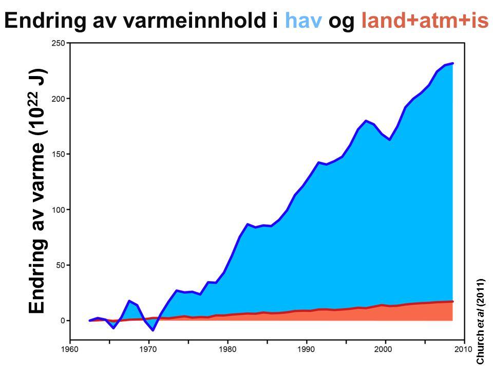 Helge Drange Geophysical Institute University of Bergen Church et al (2011) Endring av varmeinnhold i hav og land+atm+is Endring av varme (10 22 J)
