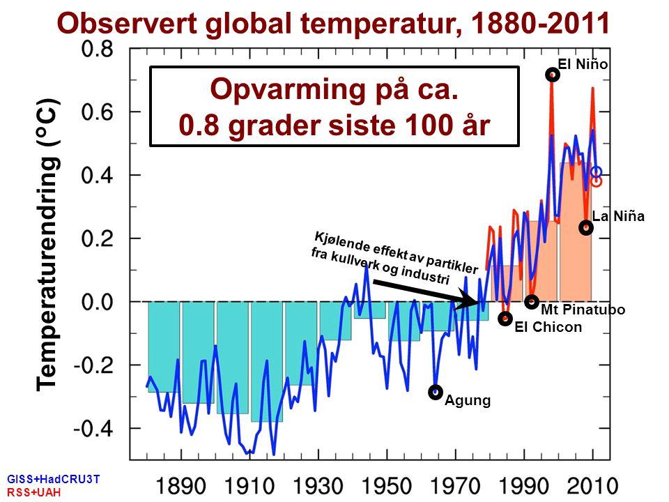 Helge Drange Geofysisk institutt Universitetet i Bergen GISS+HadCRU3T RSS+UAH Termometer Satellitt Observert global temperatur, 1880-2011 Temperaturendring (°C)