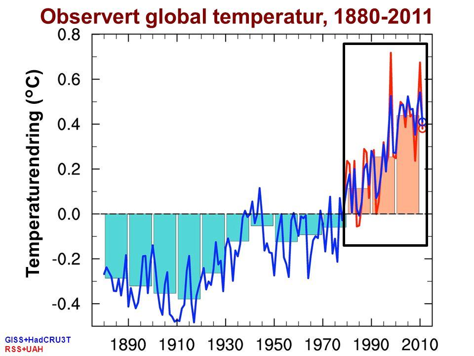 Helge Drange Geofysisk institutt Universitetet i Bergen GISS+HadCRU3T RSS+UAH Termometer Satellitt Temperaturendring (°C) Foster & Rahmstorf 2011 Global temperatur grunnet økt drivhuseffekt
