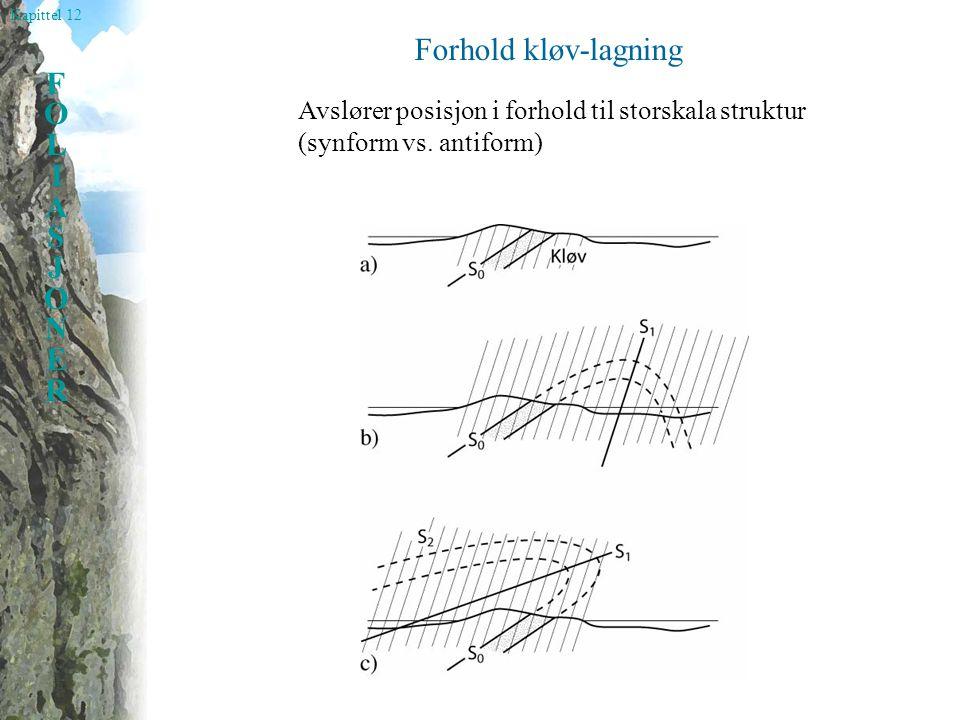 Kapittel 12 FOLIASJONERFOLIASJONER Forhold kløv-lagning Avslører posisjon i forhold til storskala struktur (synform vs. antiform)