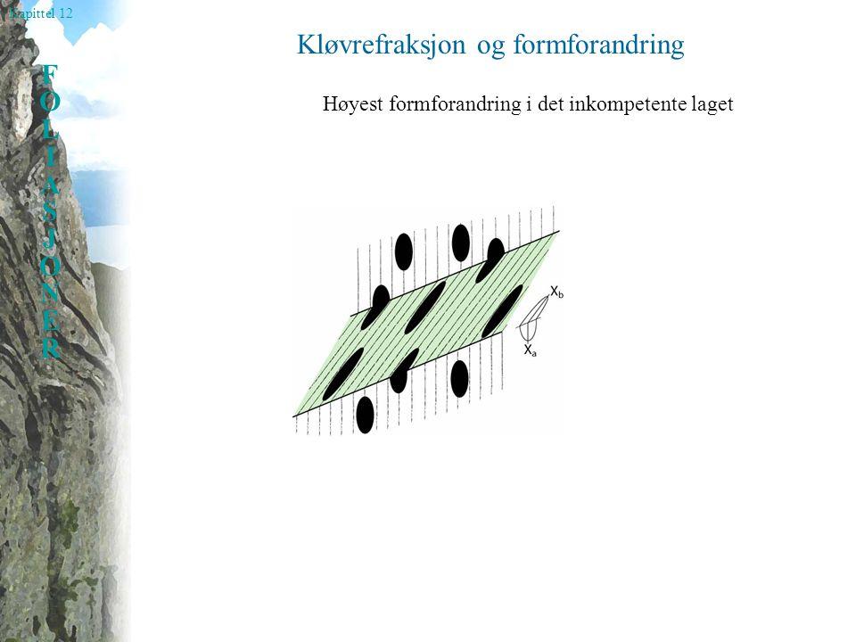 Kapittel 12 FOLIASJONERFOLIASJONER Kløvrefraksjon og formforandring Høyest formforandring i det inkompetente laget