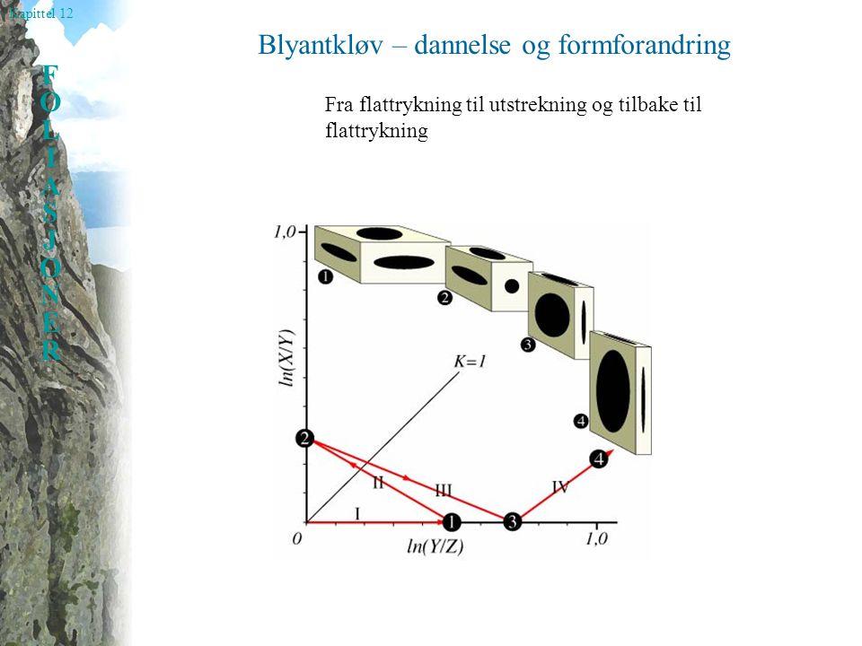 Kapittel 12 FOLIASJONERFOLIASJONER Leirskiferkløv (slaty cleavage) Lav temperatur Usynlige kløvdomener (kan sees i mikroskop) Reorientering av leirmineraler Trykkoppløsning