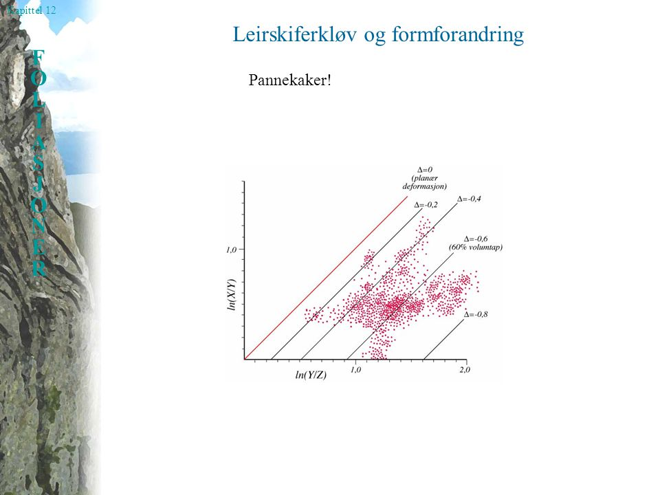 Kapittel 12 FOLIASJONERFOLIASJONER Fyllittisk kløv Lav temperatur Ny vekst av glimmermineraler Vekst normalt på minste spenningsakse M og QF-domener tydeligere