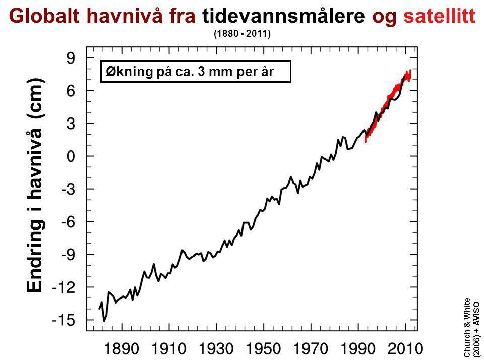 Helge Drange Geofysisk institutt Universitetet i Bergen Globalt havnivå fra tidevannsmålere og satellitt (1880 - 2011) Church & White (2006) + AVISO E
