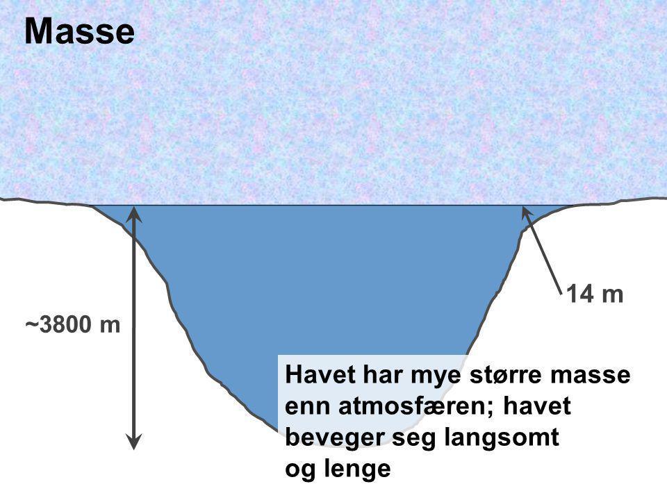 ~3800 m +1 grad C over 3.5 m Havet har stor varmekapasitet og kan flytte på og gjemme varme fra år til mange hundre år Varme