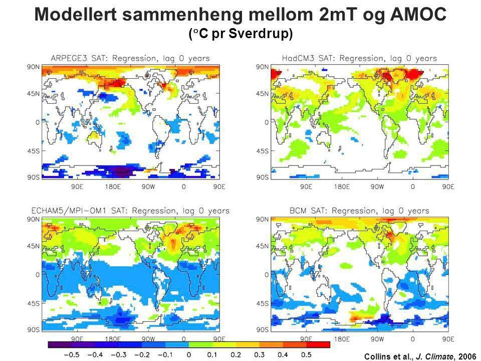 Helge Drange Department of Geophysics University of Bergen Modellert sammenheng mellom 2mT og AMOC (  C pr Sverdrup) Collins et al., J. Climate, 2006