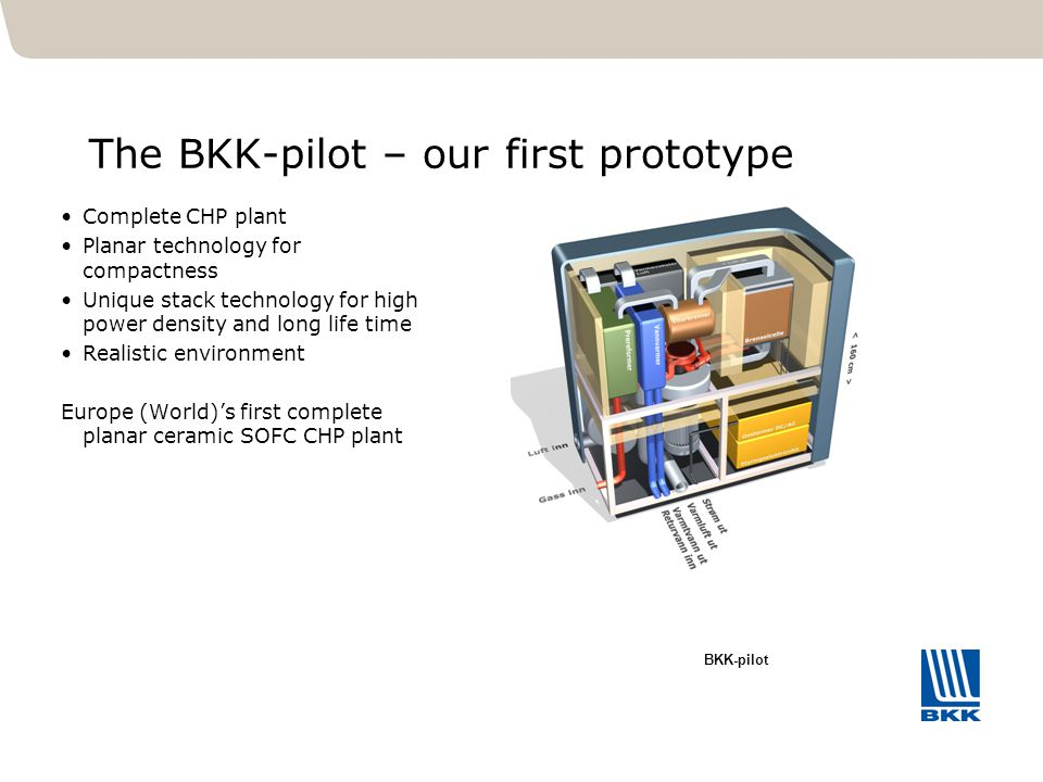 261 The BKK-pilot – our first prototype Complete CHP plant Planar technology for compactness Unique stack technology for high power density and long life time Realistic environment Europe (World)'s first complete planar ceramic SOFC CHP plant BKK-pilot