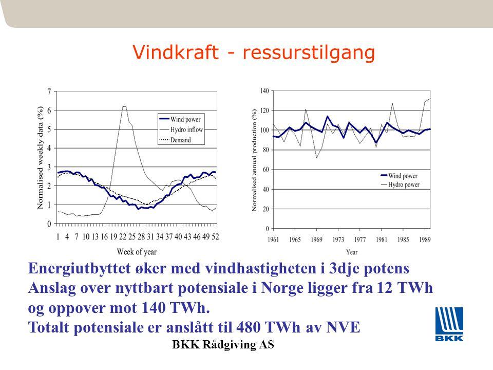 341 BKK Rådgiving AS Vindkraft - ressurstilgang Energiutbyttet øker med vindhastigheten i 3dje potens Anslag over nyttbart potensiale i Norge ligger f
