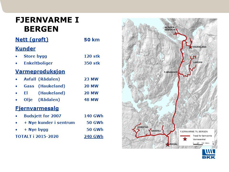 391 FJERNVARME I BERGEN Nett (grøft) 50 km Kunder Store bygg120 stk Enkeltboliger 350 stk Varmeproduksjon Avfall(Rådalen)23 MW Gass (Haukeland)20 MW E