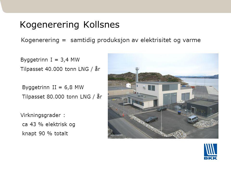 411 Kogenerering Kollsnes Byggetrinn I = 3,4 MW Tilpasset 40.000 tonn LNG / år Byggetrinn II = 6,8 MW Tilpasset 80.000 tonn LNG / år Virkningsgrader :