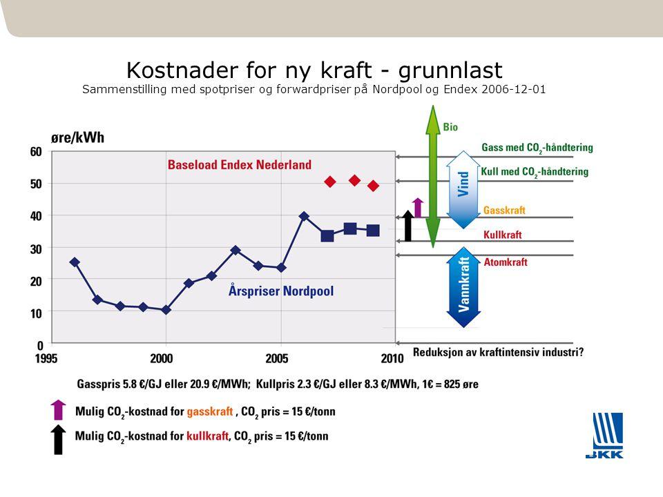 491 Kostnader for ny kraft - grunnlast Sammenstilling med spotpriser og forwardpriser på Nordpool og Endex 2006-12-01