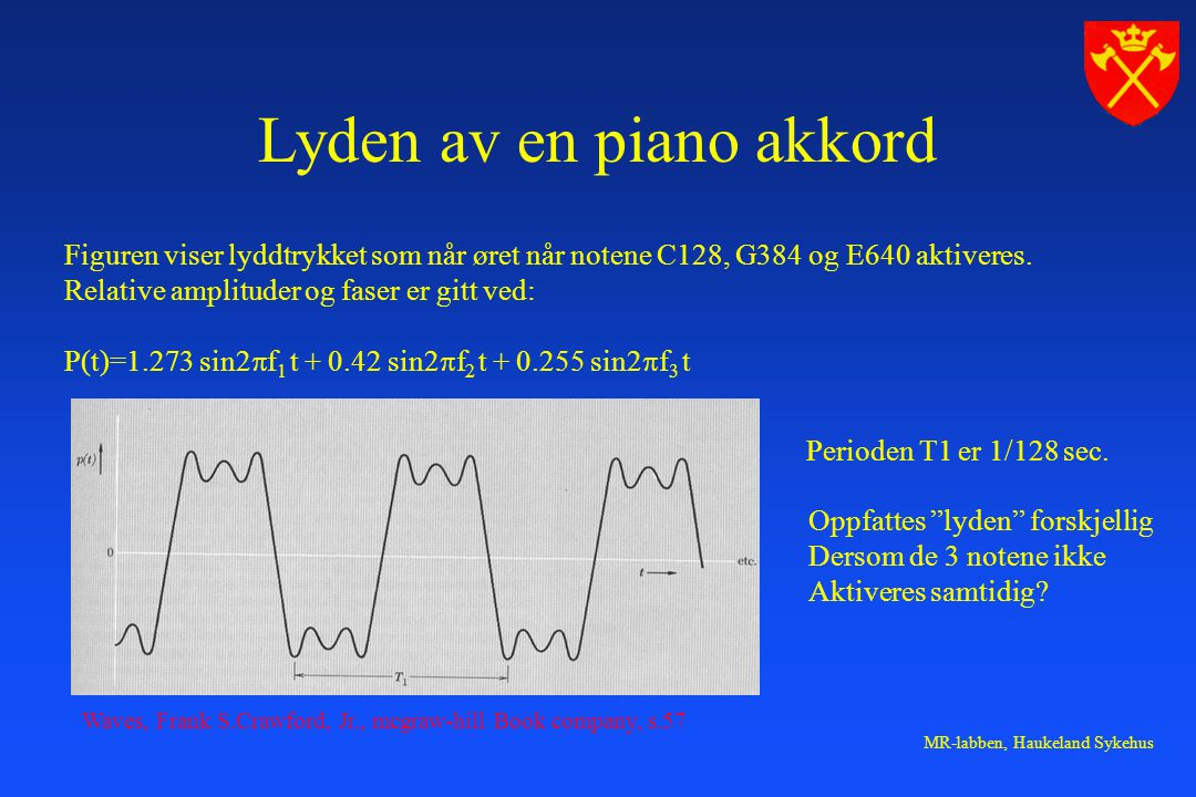 MR-labben, Haukeland Sykehus Lyden av en piano akkord Figuren viser lyddtrykket som når øret når notene C128, G384 og E640 aktiveres.