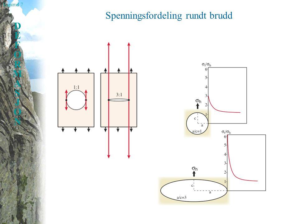 Kapittel 7 DEFORMASJONDEFORMASJON Spenningsfordeling rundt brudd