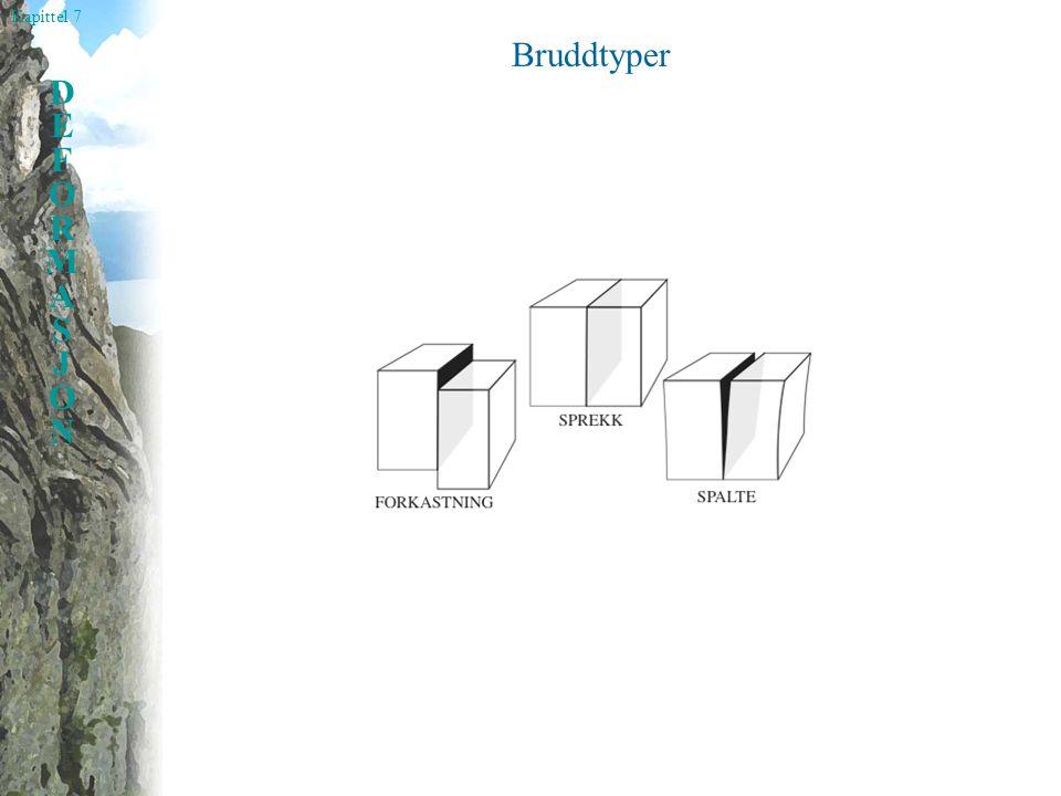Kapittel 7 DEFORMASJONDEFORMASJON Bruddtyper og eksperimenter