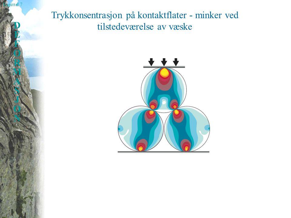 Kapittel 7 DEFORMASJONDEFORMASJON Trykkonsentrasjon på kontaktflater - minker ved tilstedeværelse av væske