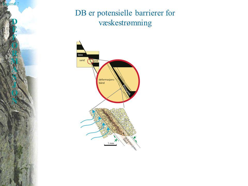 Kapittel 7 DEFORMASJONDEFORMASJON DB er potensielle barrierer for væskestrømning
