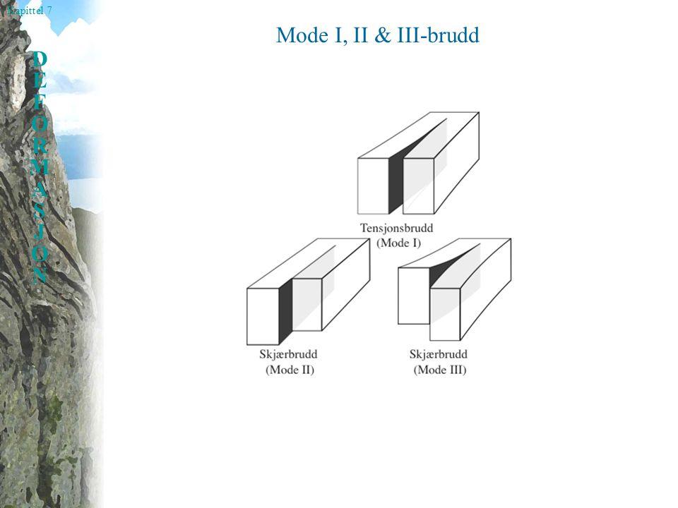 Kapittel 7 DEFORMASJONDEFORMASJON Mode I, II & III-brudd