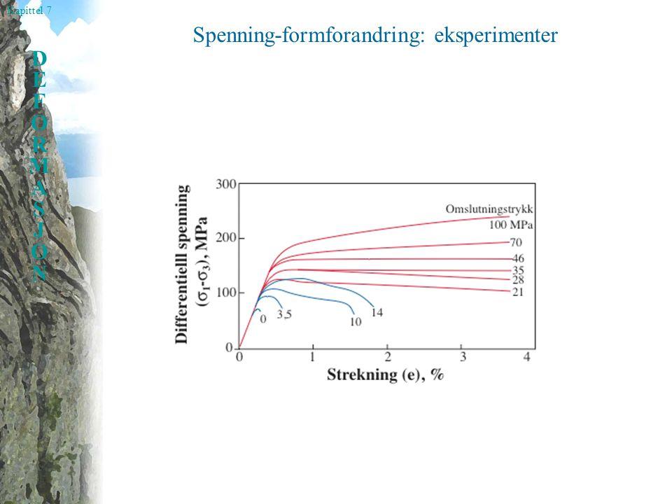 Kapittel 7 DEFORMASJONDEFORMASJON Spenning-formforandring: eksperimenter