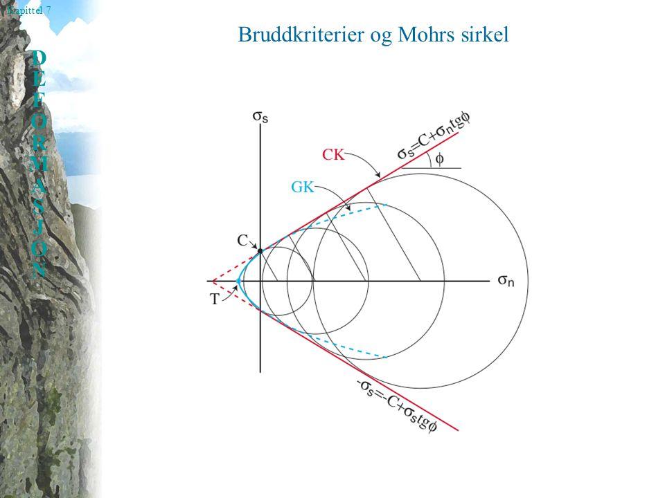 Kapittel 7 DEFORMASJONDEFORMASJON Strukturer rundt bruddflater