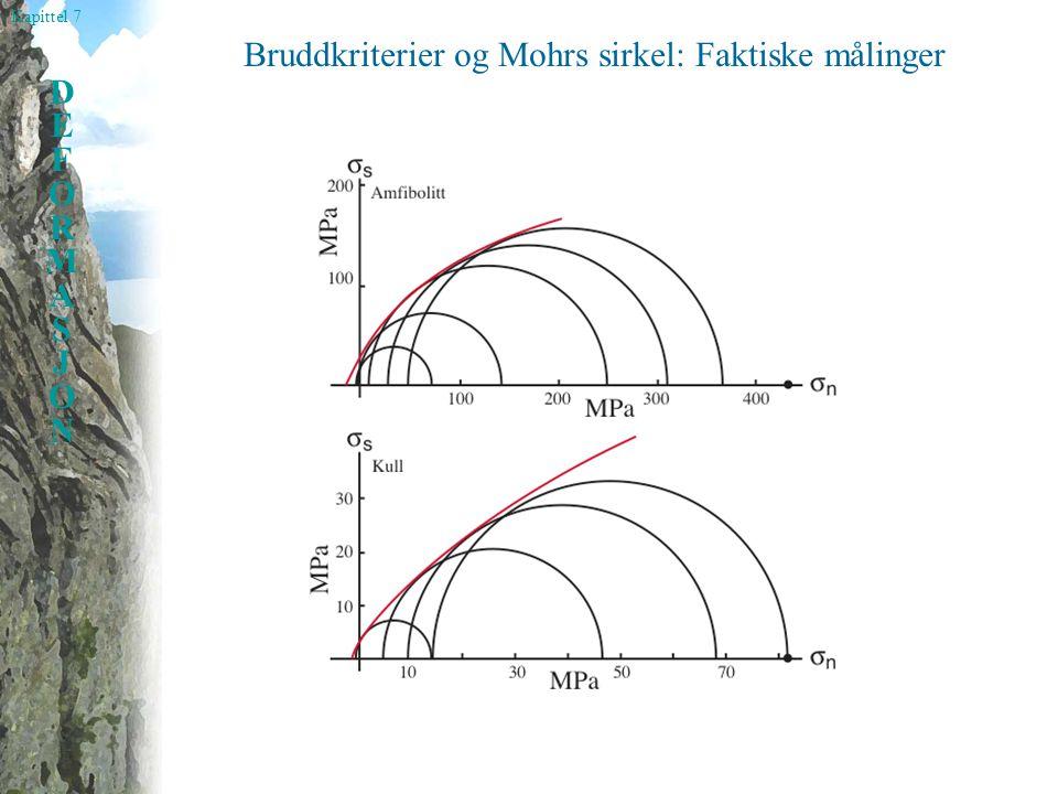 Kapittel 7 DEFORMASJONDEFORMASJON Bruddkriterier og Mohrs sirkel: Sammensatte kriterier