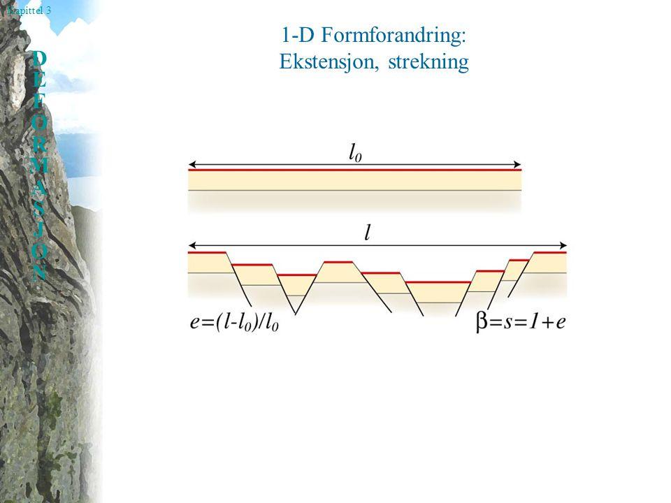 Kapittel 3 DEFORMASJONDEFORMASJON 1-D Formforandring: Ekstensjon, strekning
