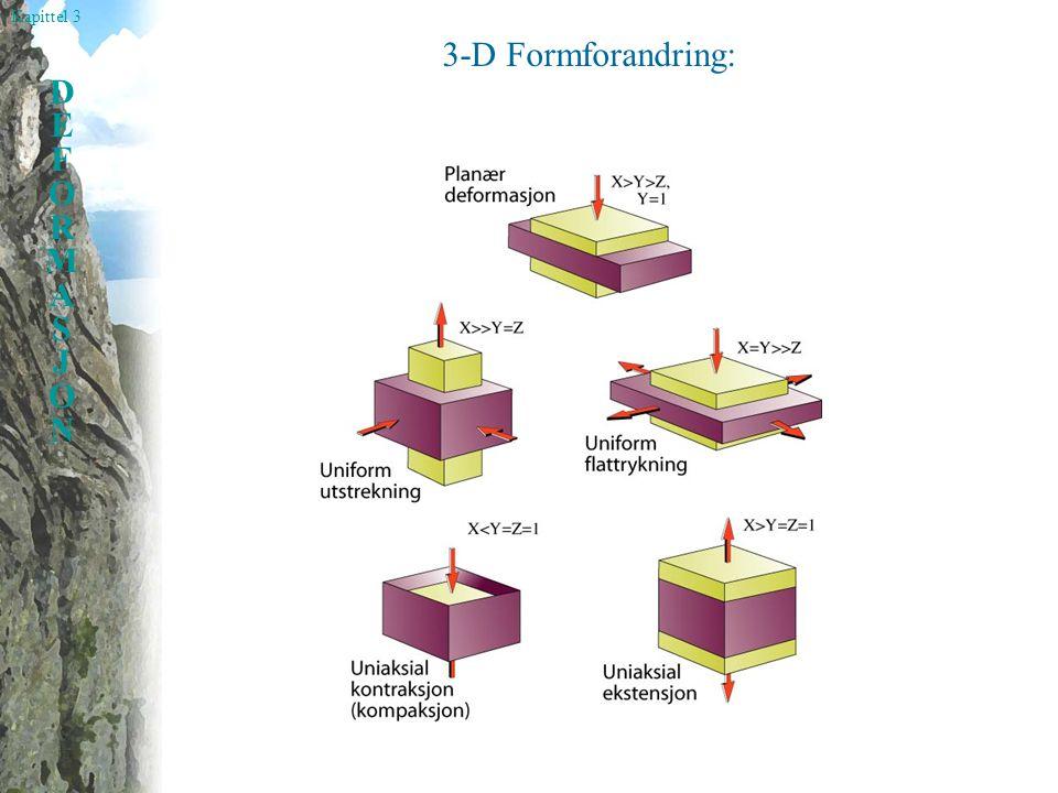 Kapittel 3 DEFORMASJONDEFORMASJON 3-D Formforandring: