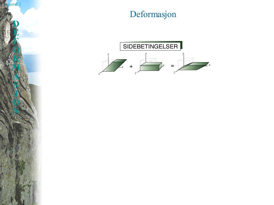 Kapittel 3 DEFORMASJONDEFORMASJON Deformasjon