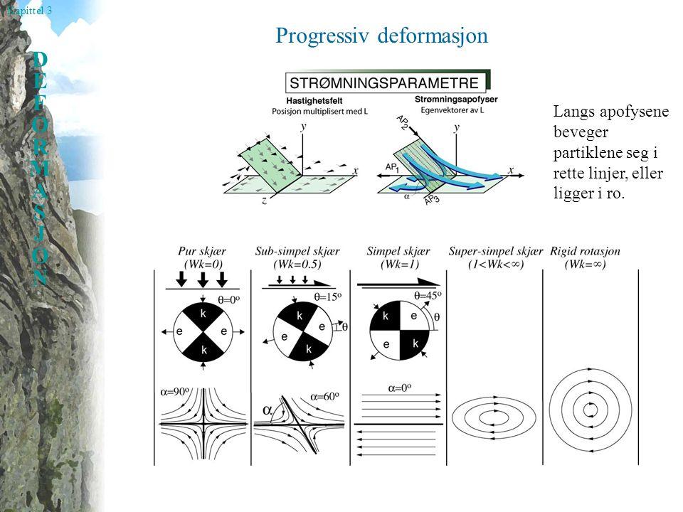 Kapittel 3 DEFORMASJONDEFORMASJON Progressiv deformasjon Langs apofysene beveger partiklene seg i rette linjer, eller ligger i ro.