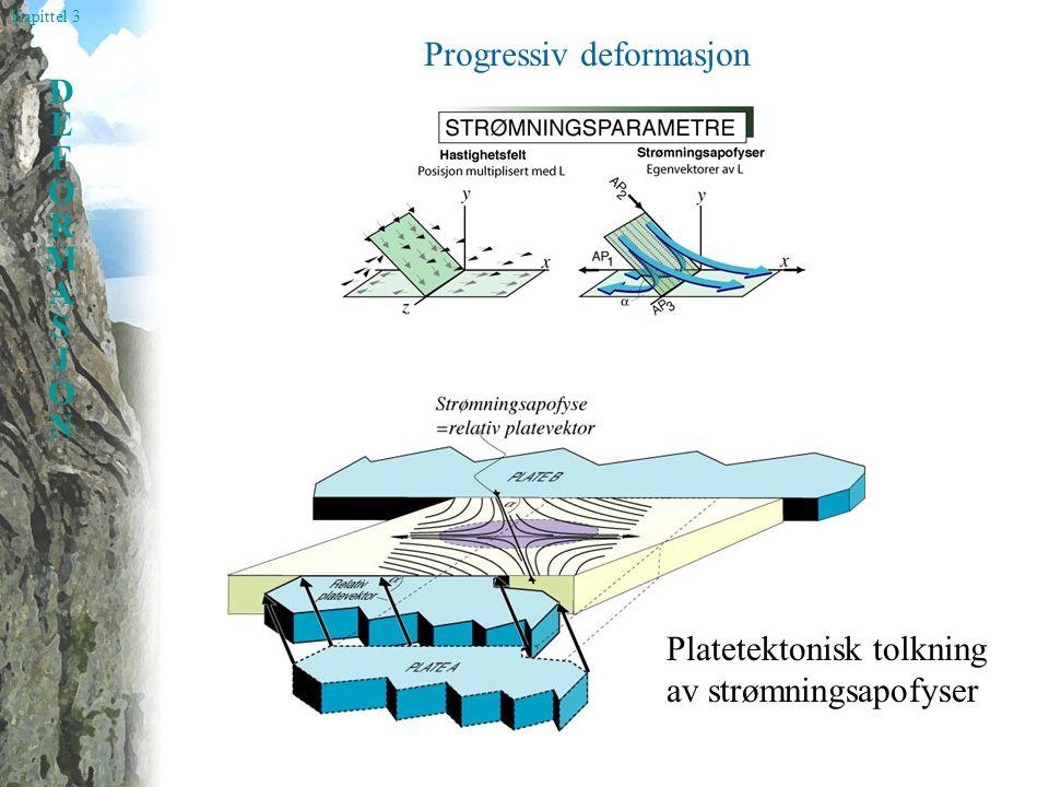 Kapittel 3 DEFORMASJONDEFORMASJON Progressiv deformasjon Platetektonisk tolkning av strømningsapofyser