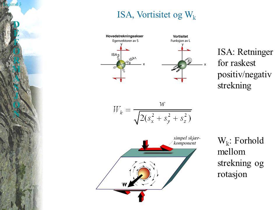 Kapittel 3 DEFORMASJONDEFORMASJON ISA, Vortisitet og W k ISA: Retninger for raskest positiv/negativ strekning W k : Forhold mellom strekning og rotasj