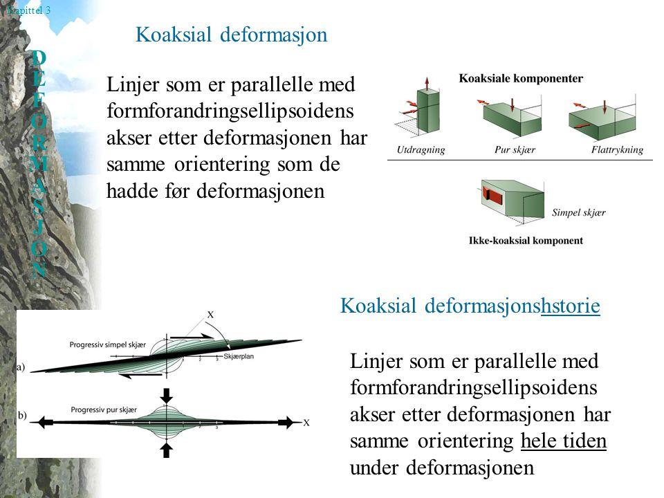 Kapittel 3 DEFORMASJONDEFORMASJON Koaksial deformasjon Linjer som er parallelle med formforandringsellipsoidens akser etter deformasjonen har samme or
