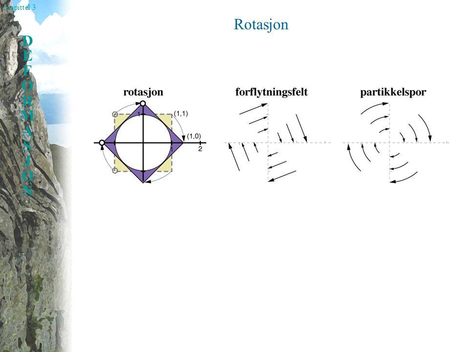 Kapittel 3 DEFORMASJONDEFORMASJON 3-D Formforandring: Grafisk representasjon