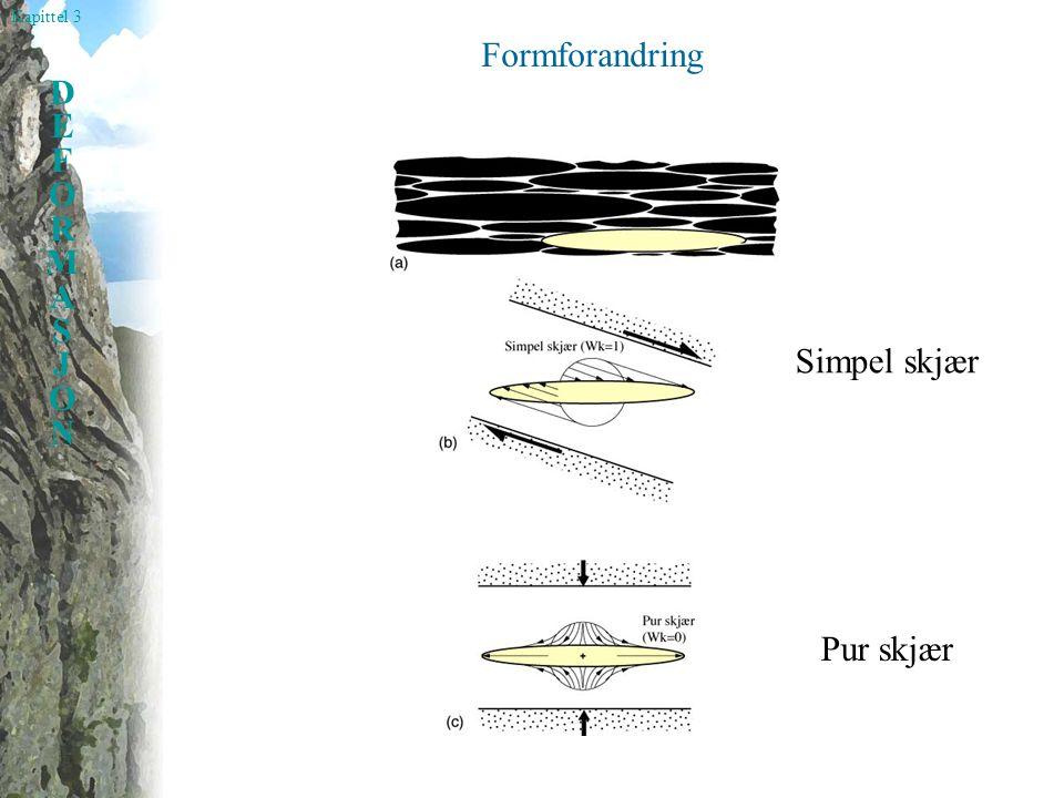 Kapittel 3 DEFORMASJONDEFORMASJON Deformasjonsmatrisen: Pur skjær D=Konstant areal