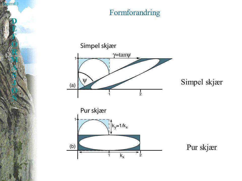 Kapittel 3 DEFORMASJONDEFORMASJON Koaksial deformasjon Linjer som er parallelle med formforandringsellipsoidens akser etter deformasjonen har samme orientering som de hadde før deformasjonen Koaksial deformasjonshstorie Linjer som er parallelle med formforandringsellipsoidens akser etter deformasjonen har samme orientering hele tiden under deformasjonen