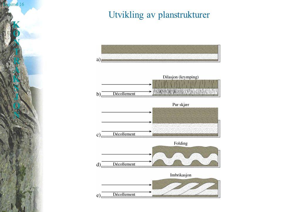 Kapittel 16 KONTRAKSJONKONTRAKSJON Utvikling av planstrukturer