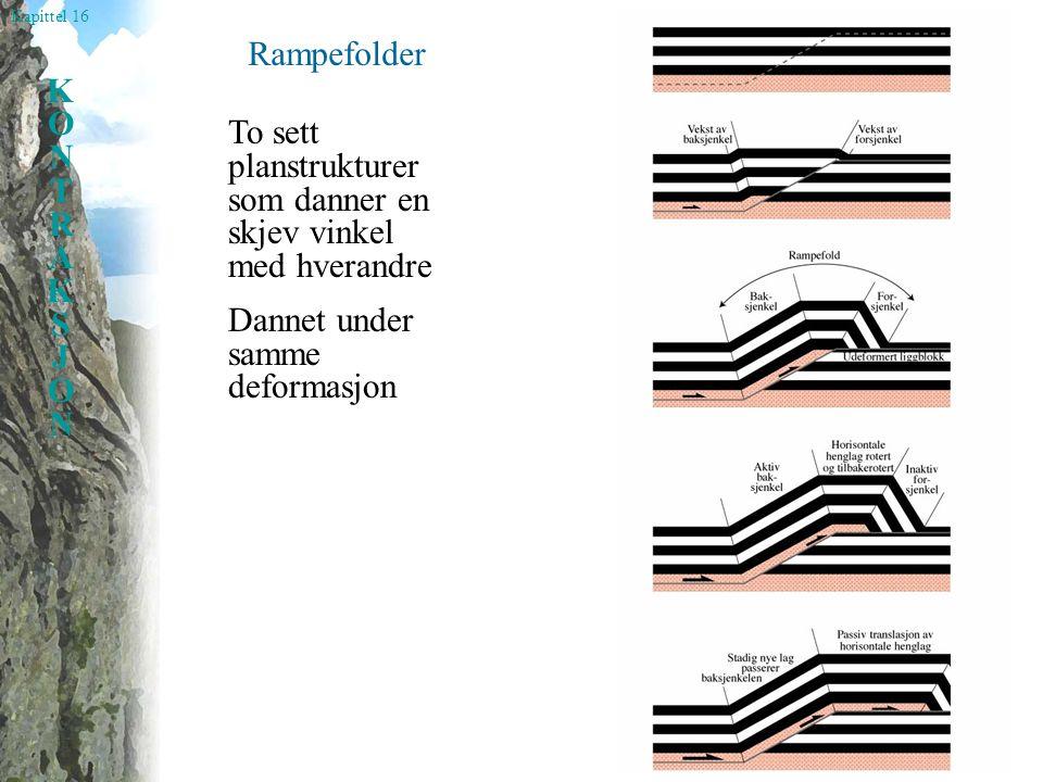 Kapittel 16 KONTRAKSJONKONTRAKSJON Rampefolder To sett planstrukturer som danner en skjev vinkel med hverandre Dannet under samme deformasjon