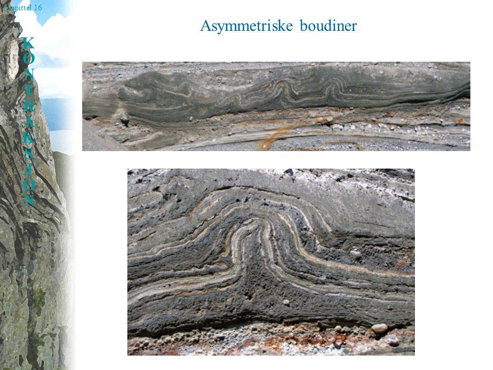 Kapittel 16 KONTRAKSJONKONTRAKSJON Asymmetriske boudiner