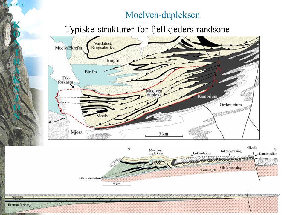 Kapittel 16 KONTRAKSJONKONTRAKSJON Gravitativ dekkebevegelse Asymmetriske folder dannes på lesiden av tektoniske linser