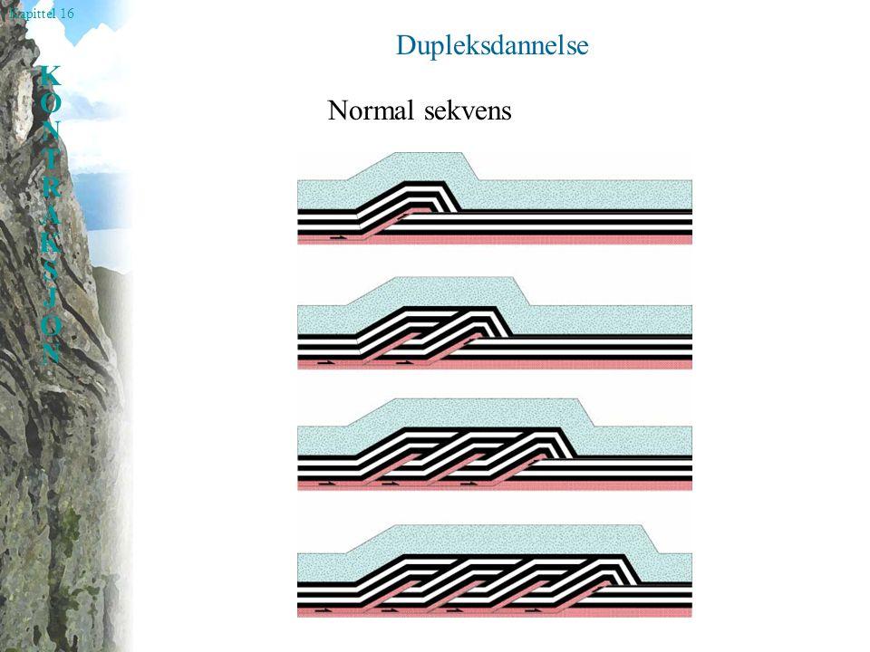Kapittel 16 KONTRAKSJONKONTRAKSJON Skjærbånd - geometri
