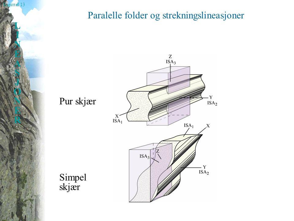 Kapittel 13 LINEASJONERLINEASJONER Paralelle folder og strekningslineasjoner Pur skjær Simpel skjær