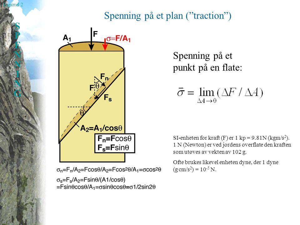 Kapittel 2 SPENNINGSPENNING Spenning på et plan ( traction ) Spenning på et punkt på en flate: SI-enheten for kraft (F) er 1 kp = 9.81N (kgm/s 2 ).