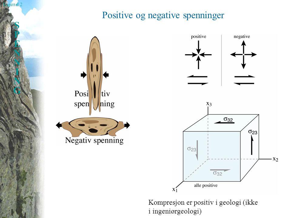 Kapittel 2 SPENNINGSPENNING Positive og negative spenninger Kompresjon er positiv i geologi (ikke i ingeniørgeologi)