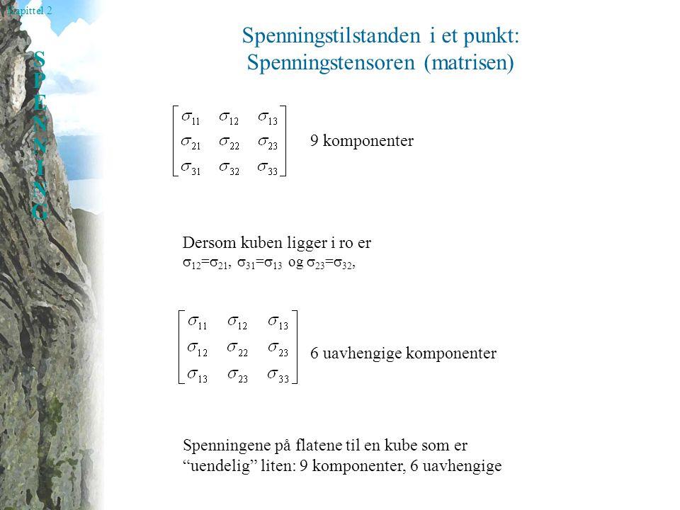Kapittel 2 SPENNINGSPENNING Spenningstilstanden i et punkt: Spenningstensoren (matrisen) Spenningene på flatene til en kube som er uendelig liten: 9 komponenter, 6 uavhengige Dersom kuben ligger i ro er  12 =  21,  31 =  13 og  23 =  32, 9 komponenter 6 uavhengige komponenter