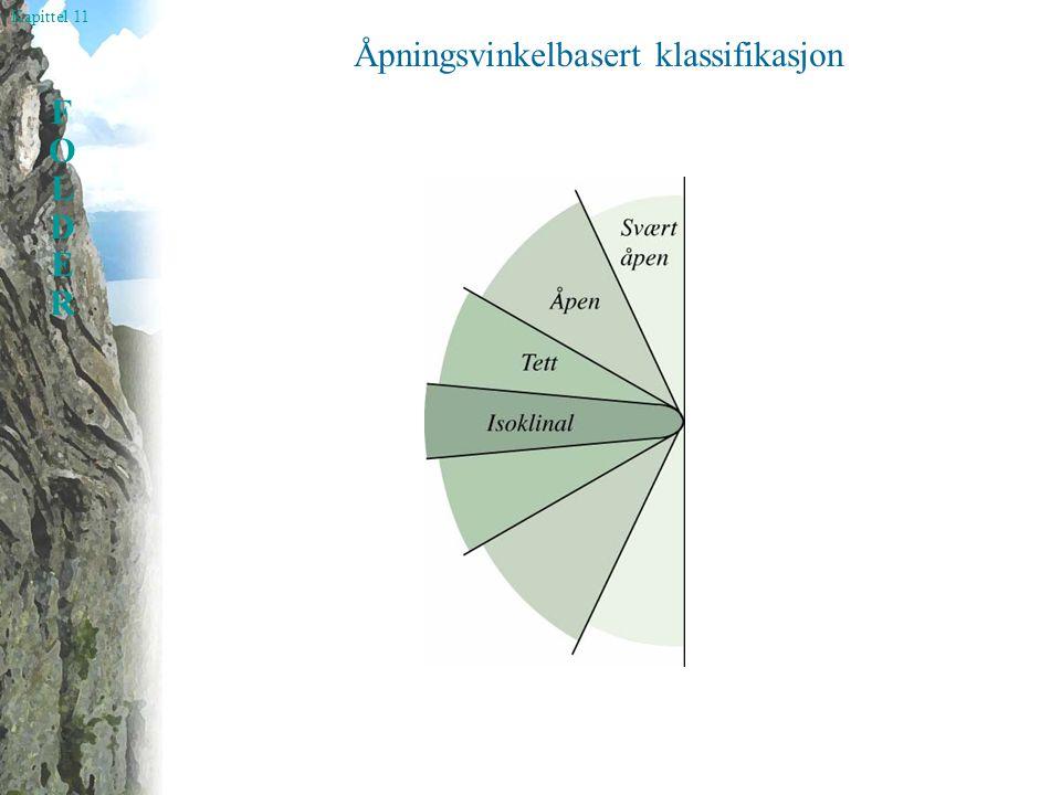 Kapittel 11 FOLDERFOLDER Åpningsvinkelbasert klassifikasjon