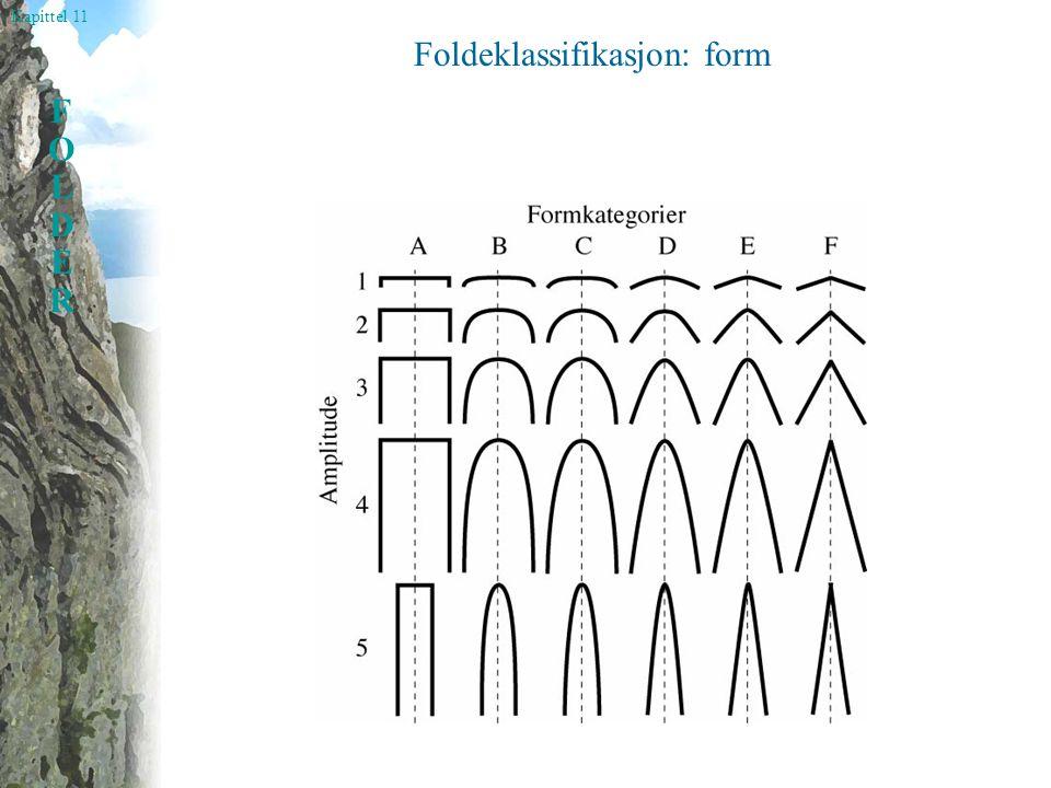 Kapittel 11 FOLDERFOLDER Foldeklassifikasjon: form