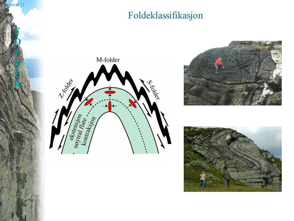 Kapittel 11 FOLDERFOLDER Foldeklassifikasjon